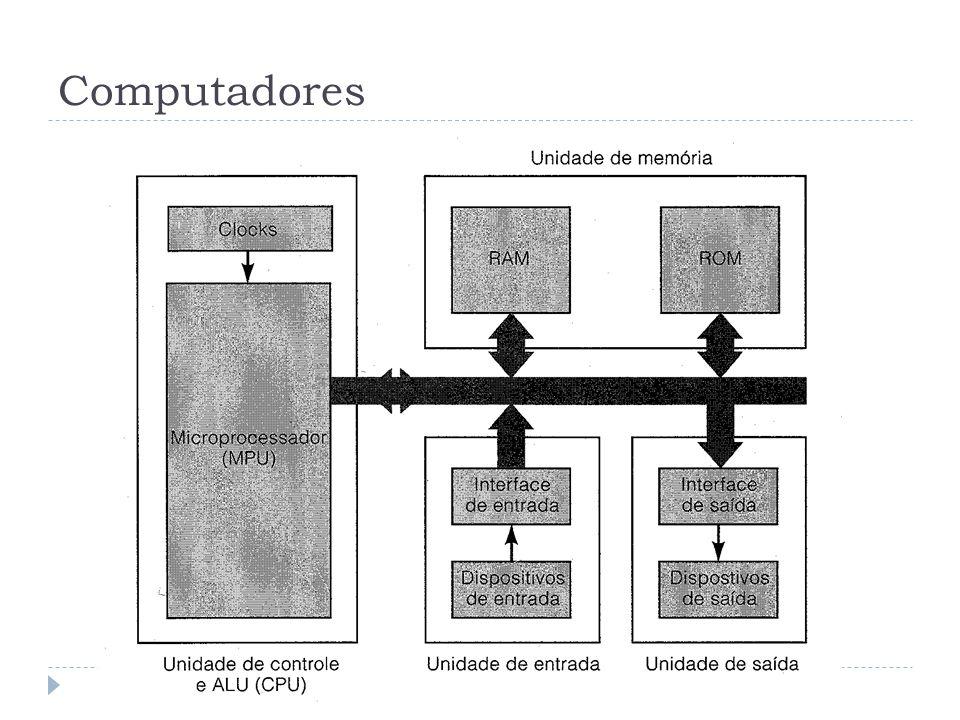 Processadores Circuito integrado que realiza as funções de cálculo e tomada de decisão de um computador.