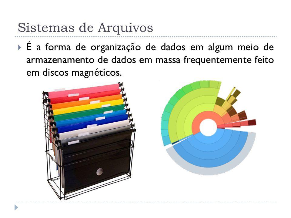 Sistemas de Arquivos É a forma de organização de dados em algum meio de armazenamento de dados em massa frequentemente feito em discos magnéticos.