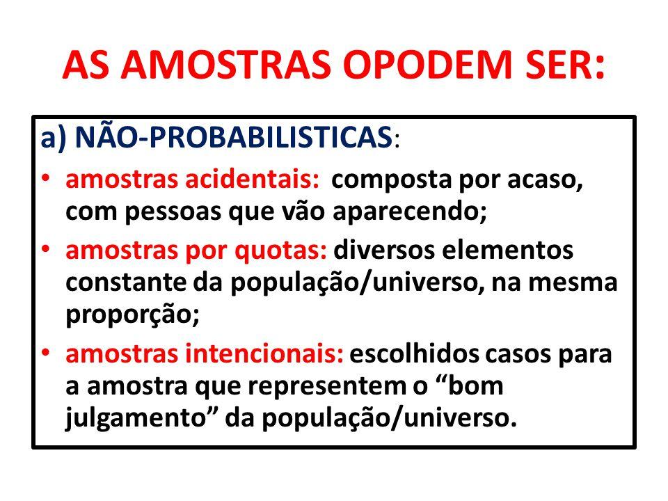 AS AMOSTRAS OPODEM SER : a) NÃO-PROBABILISTICAS : amostras acidentais: composta por acaso, com pessoas que vão aparecendo; amostras por quotas: divers