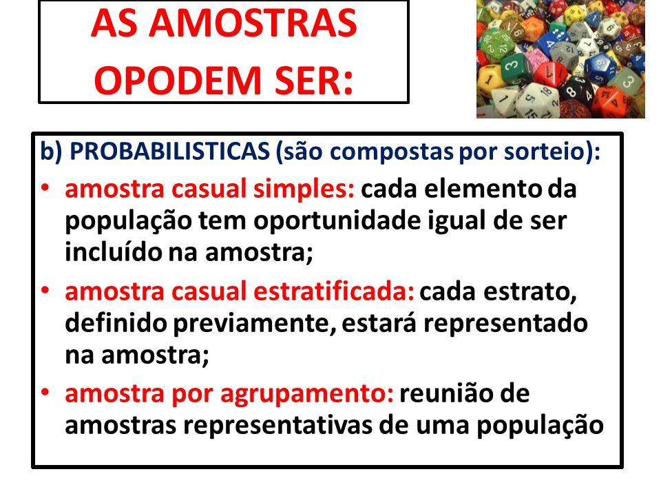 AS AMOSTRAS OPODEM SER : b) PROBABILISTICAS (são compostas por sorteio): amostra casual simples: cada elemento da população tem oportunidade igual de