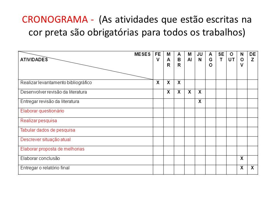 CRONOGRAMA - (As atividades que estão escritas na cor preta são obrigatórias para todos os trabalhos) MESES ATIVIDADES FE V MARMAR ABRABR M AI JU N AG