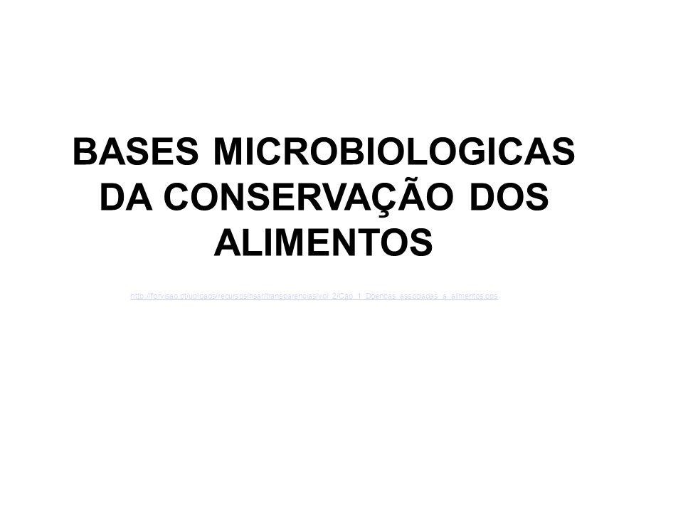 BASES MICROBIOLOGICAS DA CONSERVAÇÃO DOS ALIMENTOS http://forvisao.pt/uploads/recursos/hsar/transparencias/vol_2/Cap_1_Doencas_associadas_a_alimentos.pps