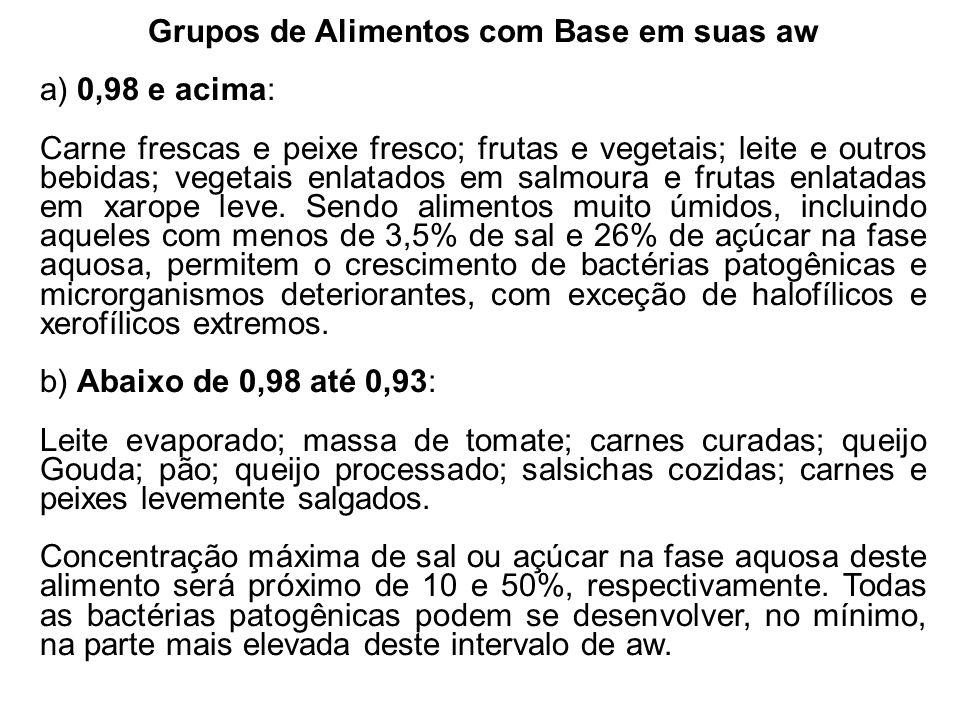 Grupos de Alimentos com Base em suas aw a) 0,98 e acima: Carne frescas e peixe fresco; frutas e vegetais; leite e outros bebidas; vegetais enlatados em salmoura e frutas enlatadas em xarope leve.
