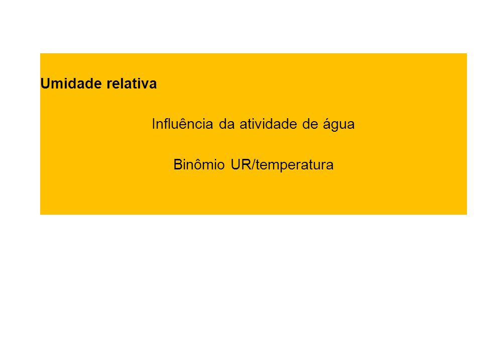 Umidade relativa Influência da atividade de água Binômio UR/temperatura