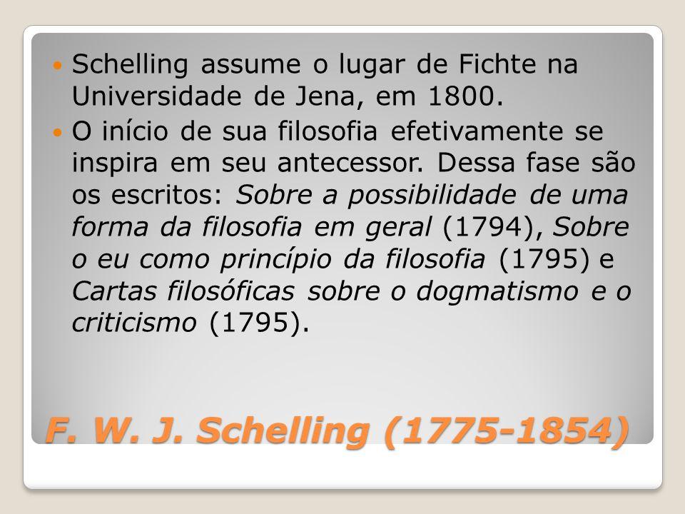 F. W. J. Schelling (1775-1854) Schelling assume o lugar de Fichte na Universidade de Jena, em 1800. O início de sua filosofia efetivamente se inspira