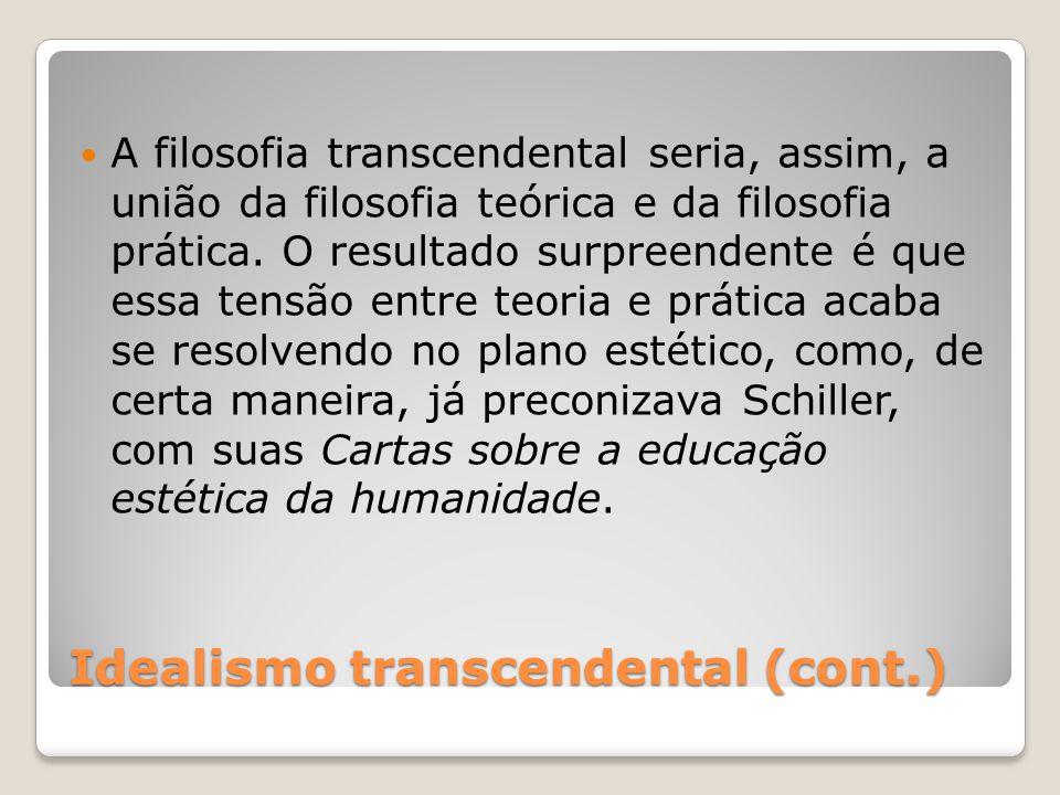 Idealismo transcendental (cont.) A filosofia transcendental seria, assim, a união da filosofia teórica e da filosofia prática. O resultado surpreenden