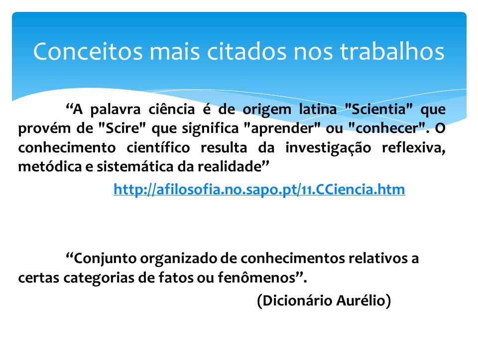 Conceitos mais citados nos trabalhos A palavra ciência é de origem latina
