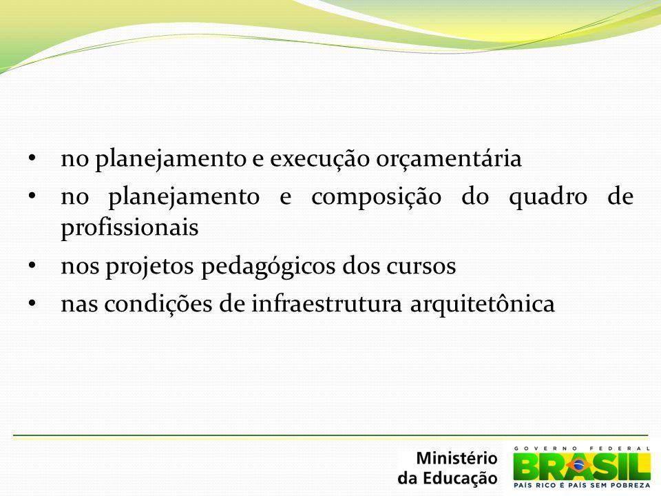 no planejamento e execução orçamentária no planejamento e composição do quadro de profissionais nos projetos pedagógicos dos cursos nas condições de i