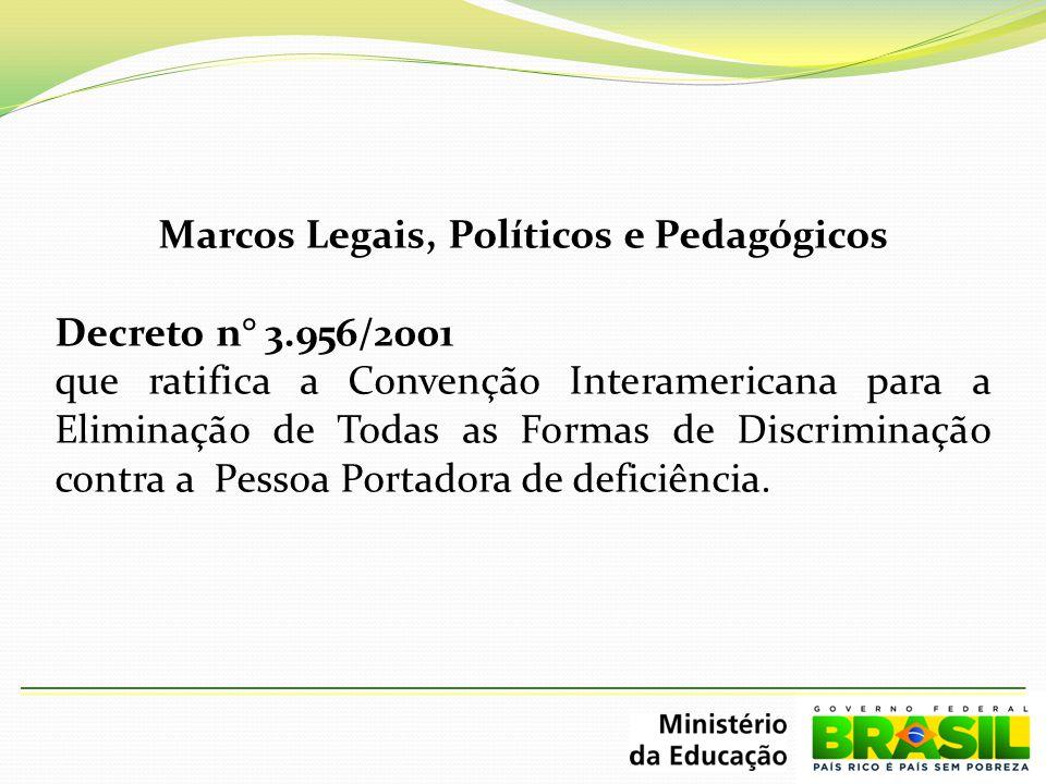 Marcos Legais, Políticos e Pedagógicos Decreto n° 3.956/2001 que ratifica a Convenção Interamericana para a Eliminação de Todas as Formas de Discrimin