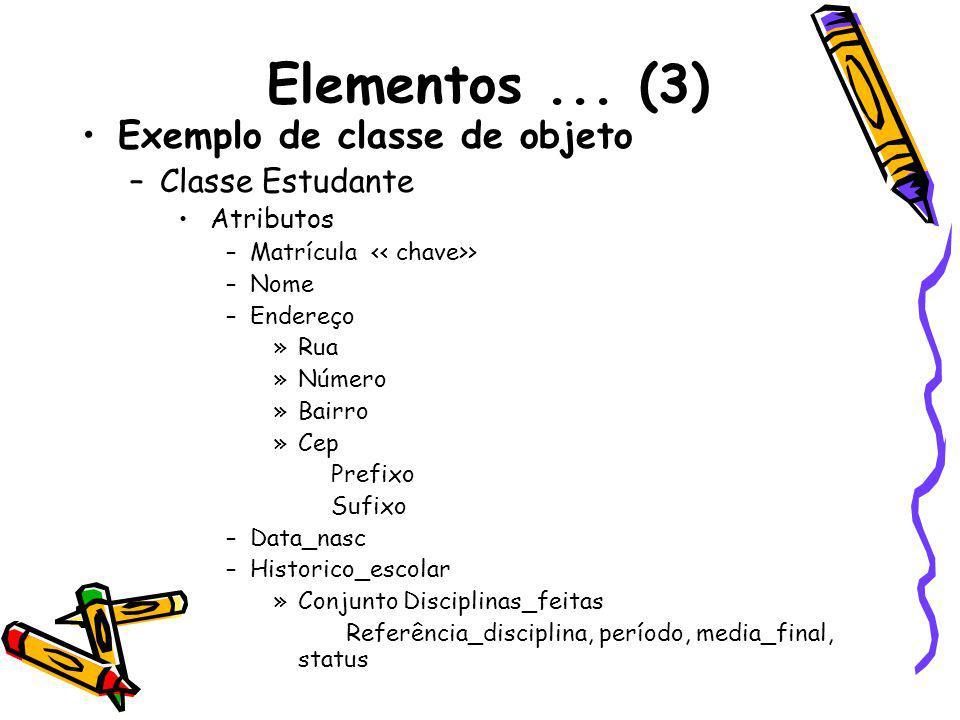 Elementos...
