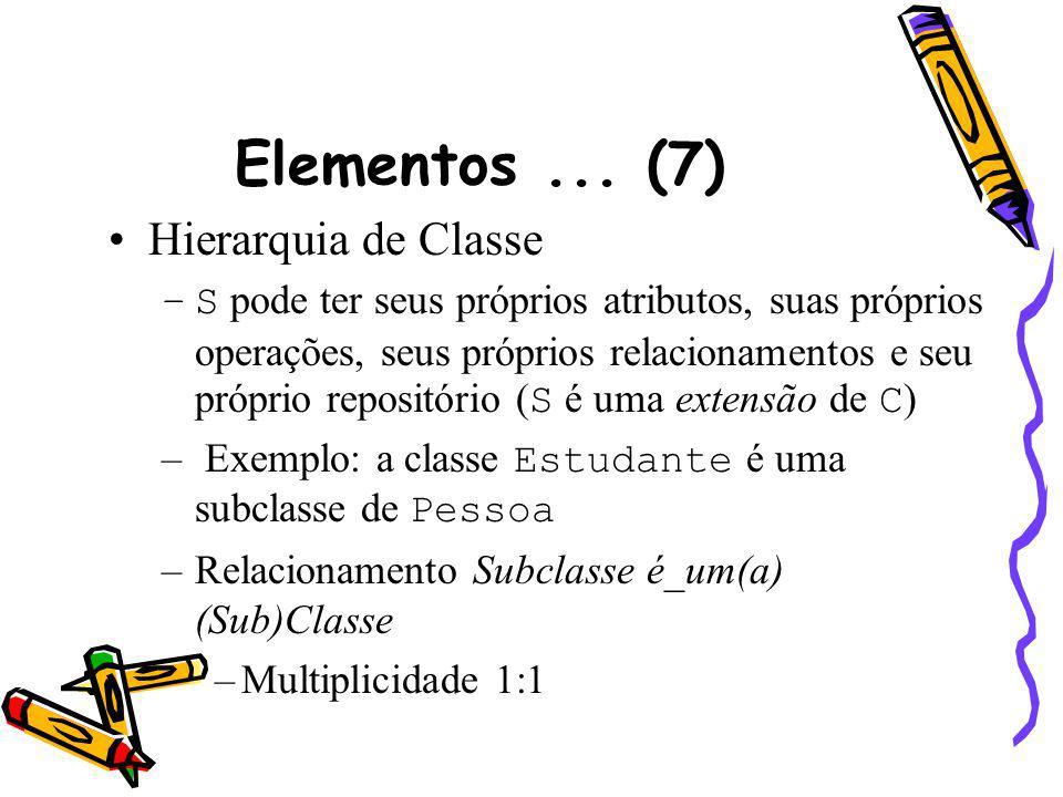 Elementos... (7) Hierarquia de Classe –S pode ter seus próprios atributos, suas próprios operações, seus próprios relacionamentos e seu próprio reposi
