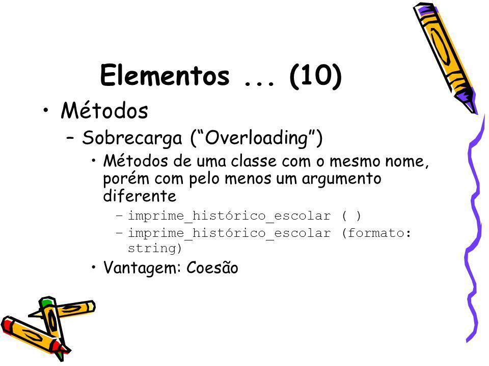 Elementos... (10) Métodos –Sobrecarga (Overloading) Métodos de uma classe com o mesmo nome, porém com pelo menos um argumento diferente –imprime_histó