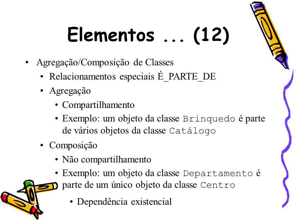 Elementos... (12) Agregação/Composição de Classes Relacionamentos especiais É_PARTE_DE Agregação Compartilhamento Exemplo: um objeto da classe Brinque
