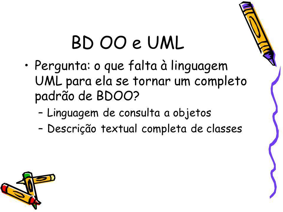 BD OO e UML Pergunta: o que falta à linguagem UML para ela se tornar um completo padrão de BDOO? –Linguagem de consulta a objetos –Descrição textual c