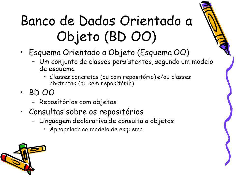Banco de Dados Orientado a Objeto (BD OO) Esquema Orientado a Objeto (Esquema OO) –Um conjunto de classes persistentes, segundo um modelo de esquema C