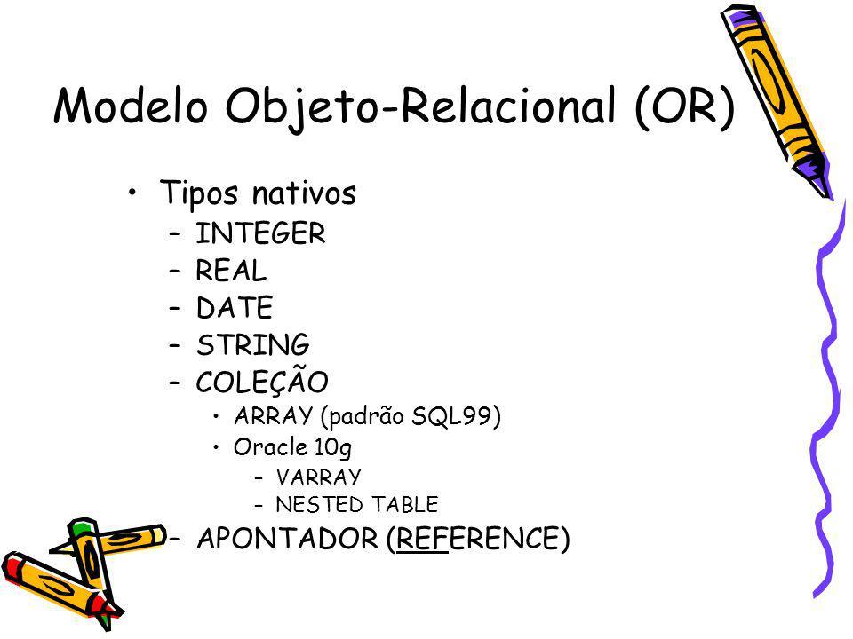 Modelo Objeto-Relacional (OR) Tipos nativos –INTEGER –REAL –DATE –STRING –COLEÇÃO ARRAY (padrão SQL99) Oracle 10g –VARRAY –NESTED TABLE –APONTADOR (RE