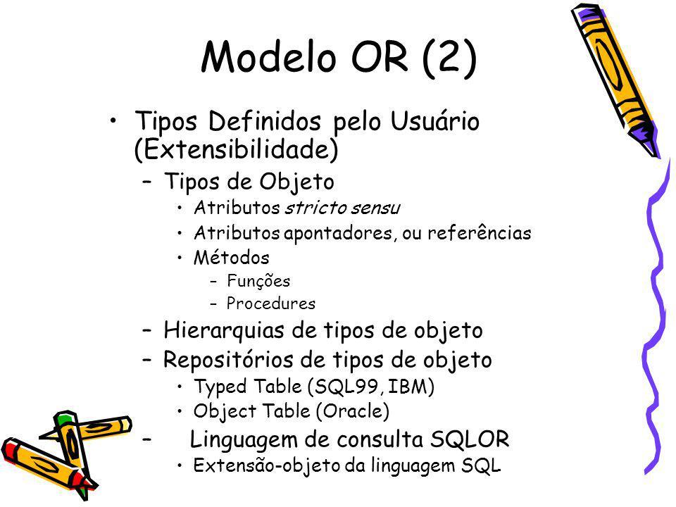 Modelo OR (2) Tipos Definidos pelo Usuário (Extensibilidade) –Tipos de Objeto Atributos stricto sensu Atributos apontadores, ou referências Métodos –Funções –Procedures –Hierarquias de tipos de objeto –Repositórios de tipos de objeto Typed Table (SQL99, IBM) Object Table (Oracle) – Linguagem de consulta SQLOR Extensão-objeto da linguagem SQL
