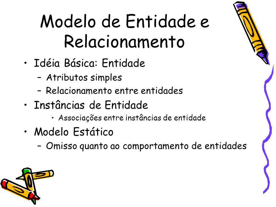 Modelo de Entidade e Relacionamento Idéia Básica: Entidade –Atributos simples –Relacionamento entre entidades Instâncias de Entidade Associações entre instâncias de entidade Modelo Estático –Omisso quanto ao comportamento de entidades