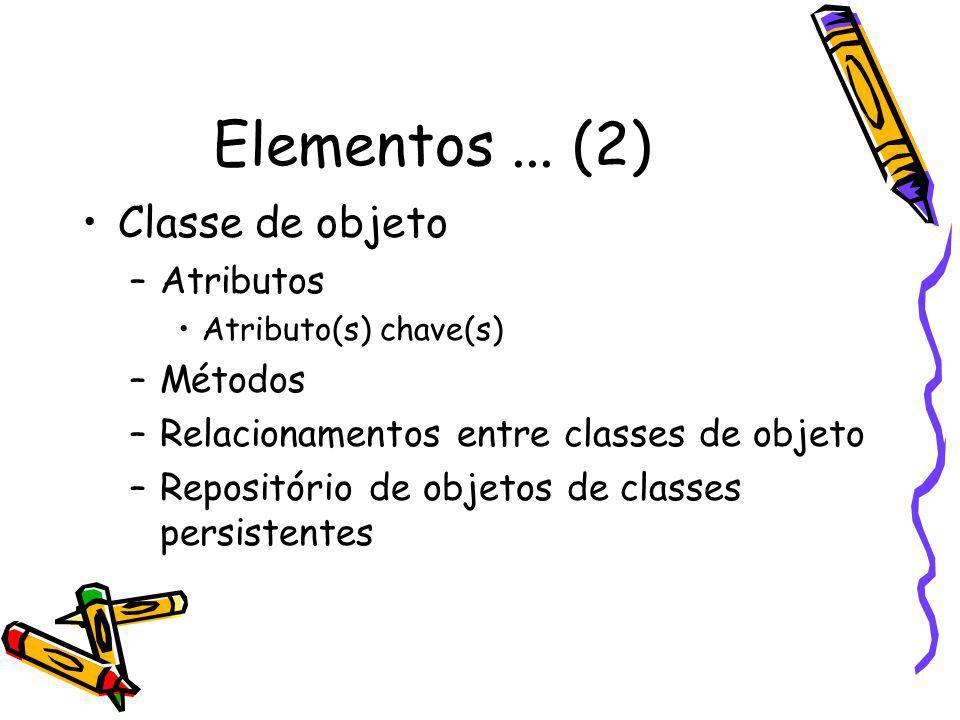 Elementos... (2) Classe de objeto –Atributos Atributo(s) chave(s) –Métodos –Relacionamentos entre classes de objeto –Repositório de objetos de classes