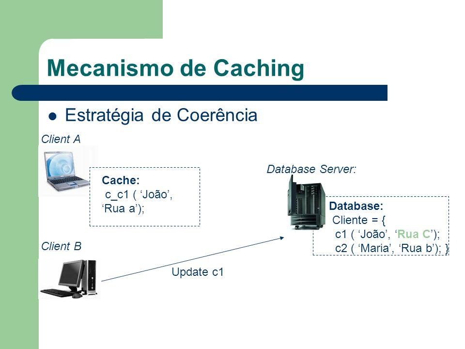 Mecanismo de Caching Estratégia de Coerência Database Server: Database: Cliente = { c1 ( João, Rua C); c2 ( Maria, Rua b); } Update c1 Client A Client B Cache: c_c1 ( João, Rua a);