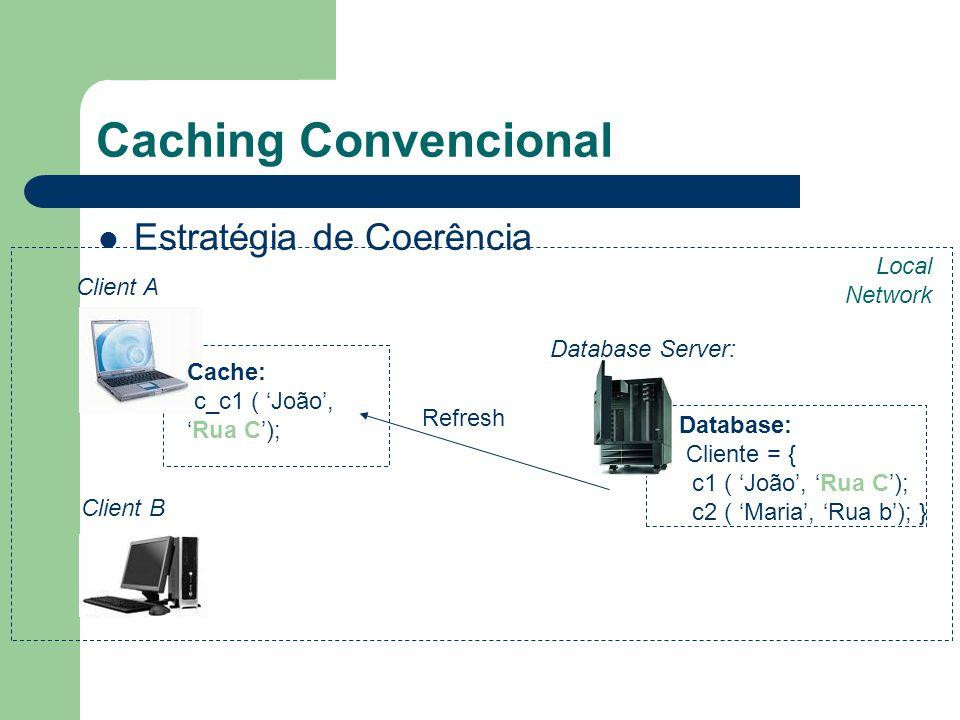 Caching Convencional Estratégia de Coerência Database Server: Database: Cliente = { c1 ( João, Rua C); c2 ( Maria, Rua b); } Client A Client B Refresh Local Network Cache: c_c1 ( João,Rua C);