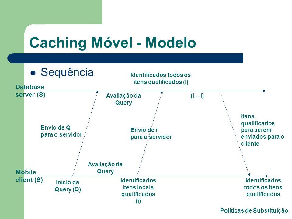 Caching Móvel - Modelo Sequência Database server (S) Mobile client (S) Início da Query (Q) Envio de Q para o servidor Avaliação da Query Identificados itens locais qualificados (i) Identificados todos os itens qualificados (I) Envio de i para o servidor (I – i) Itens qualificados para serem enviados para o cliente Identificados todos os itens qualificados Políticas de Substituição