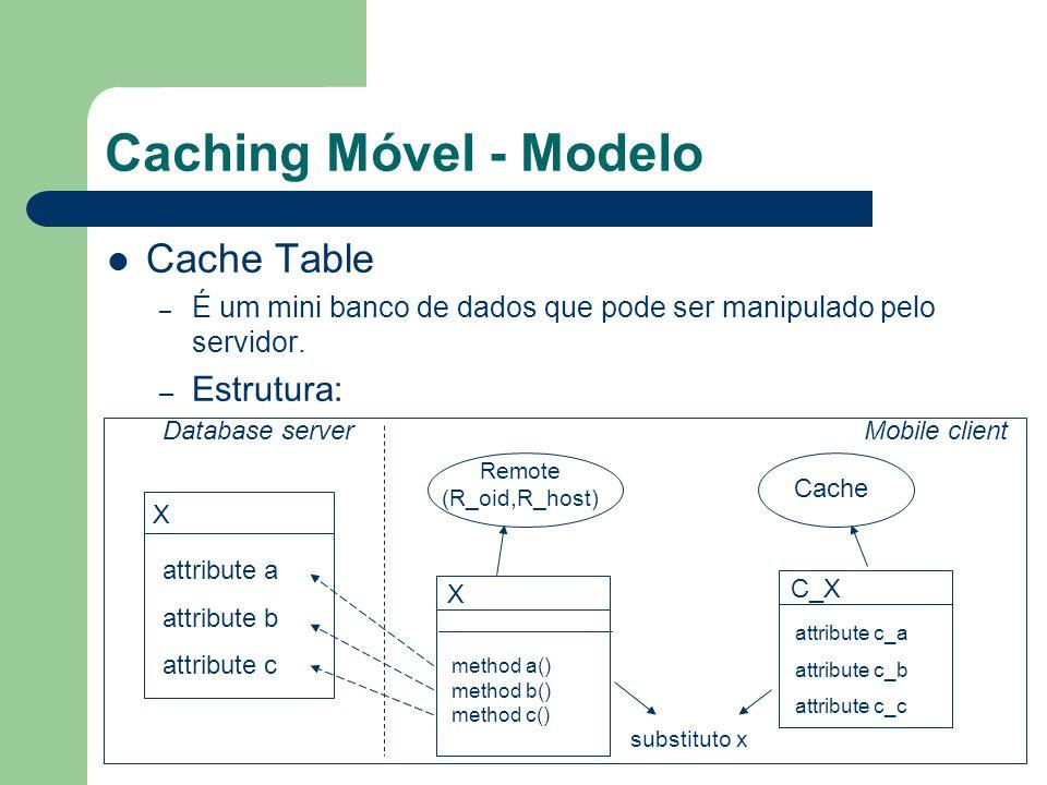 Caching Móvel - Modelo Cache Table – É um mini banco de dados que pode ser manipulado pelo servidor. – Estrutura: Database serverMobile client X attri