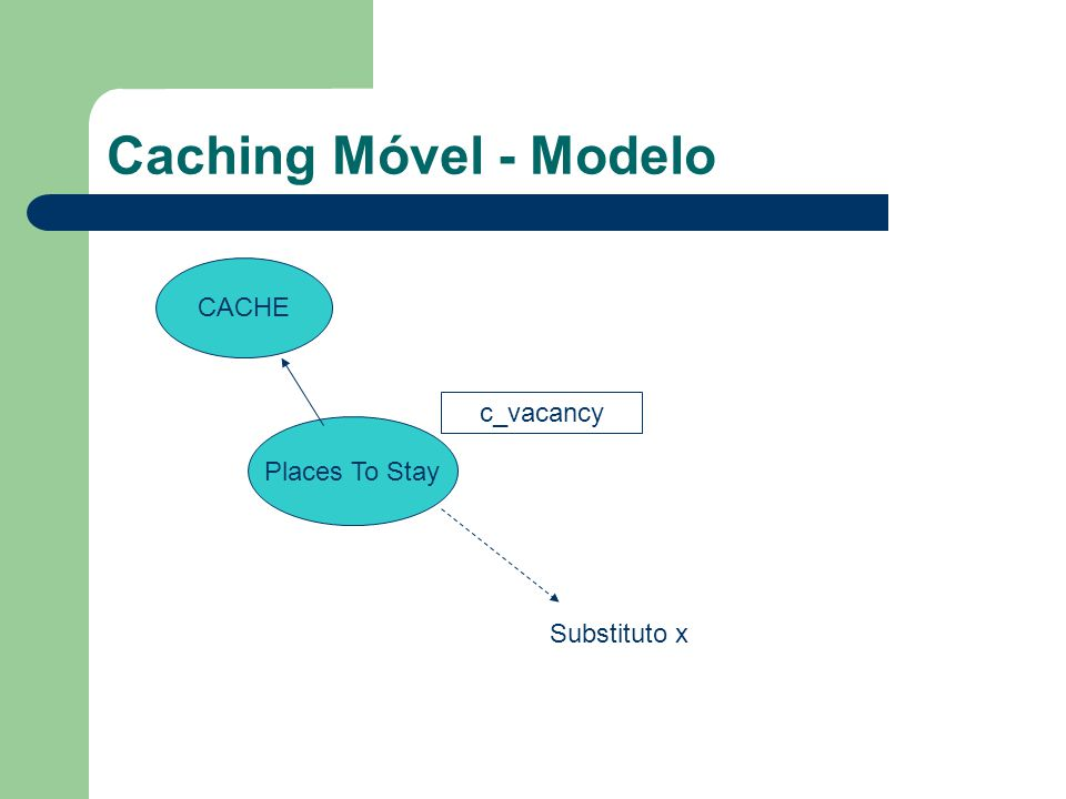 Caching Móvel - Modelo CACHE Places To Stay c_vacancy Substituto x