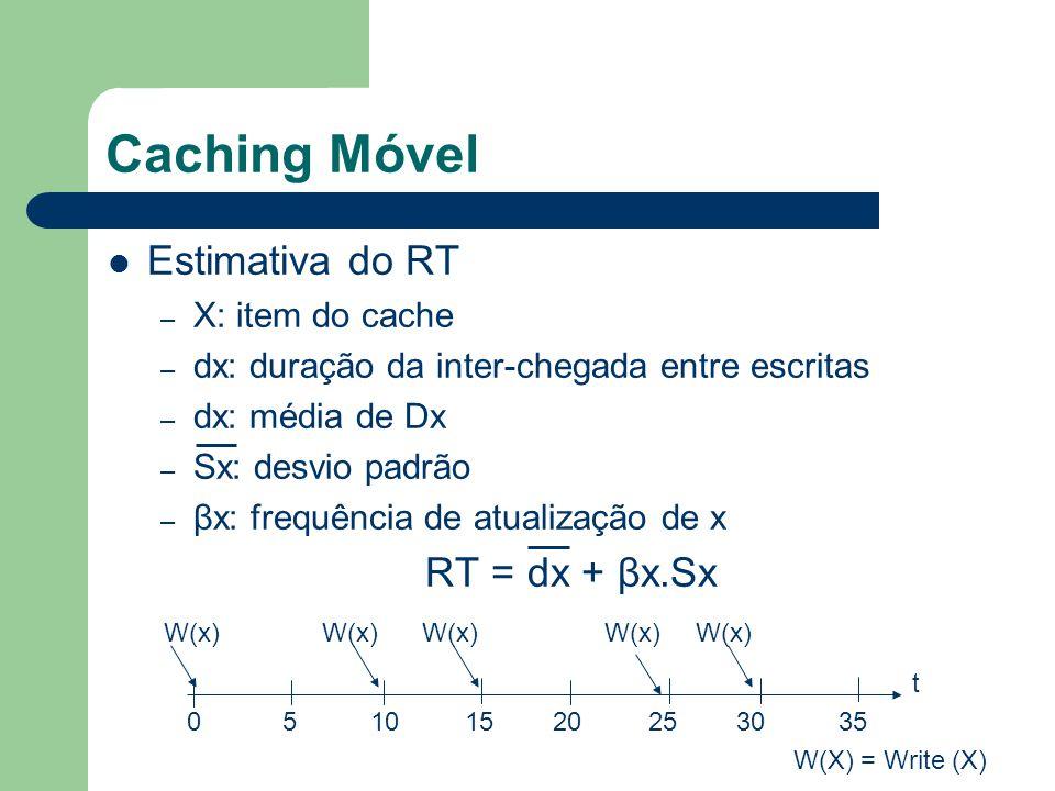 Caching Móvel Estimativa do RT – X: item do cache – dx: duração da inter-chegada entre escritas – dx: média de Dx – Sx: desvio padrão – βx: frequência