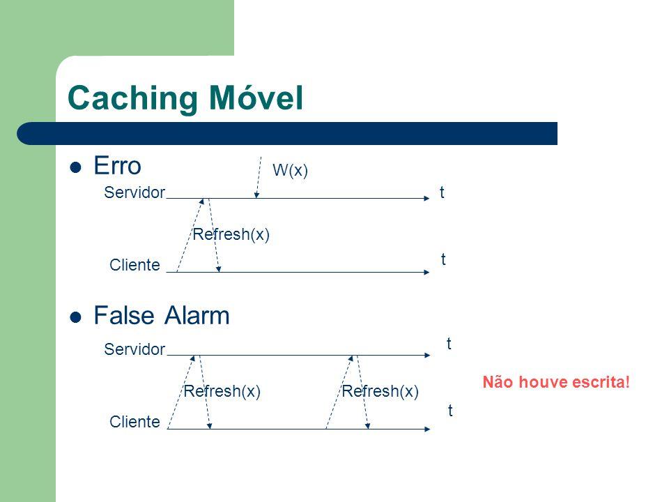 Caching Móvel Erro False Alarm Servidor Cliente Servidor Cliente t t t t Refresh(x) W(x) Refresh(x) Não houve escrita!
