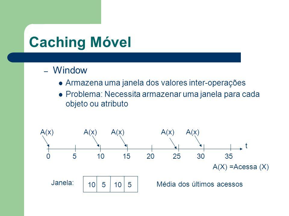 Caching Móvel – Window Armazena uma janela dos valores inter-operações Problema: Necessita armazenar uma janela para cada objeto ou atributo t 0 5 10 15 20 25 30 35 A(x) A(X) =Acessa (X) Janela: 10 5 Média dos últimos acessos