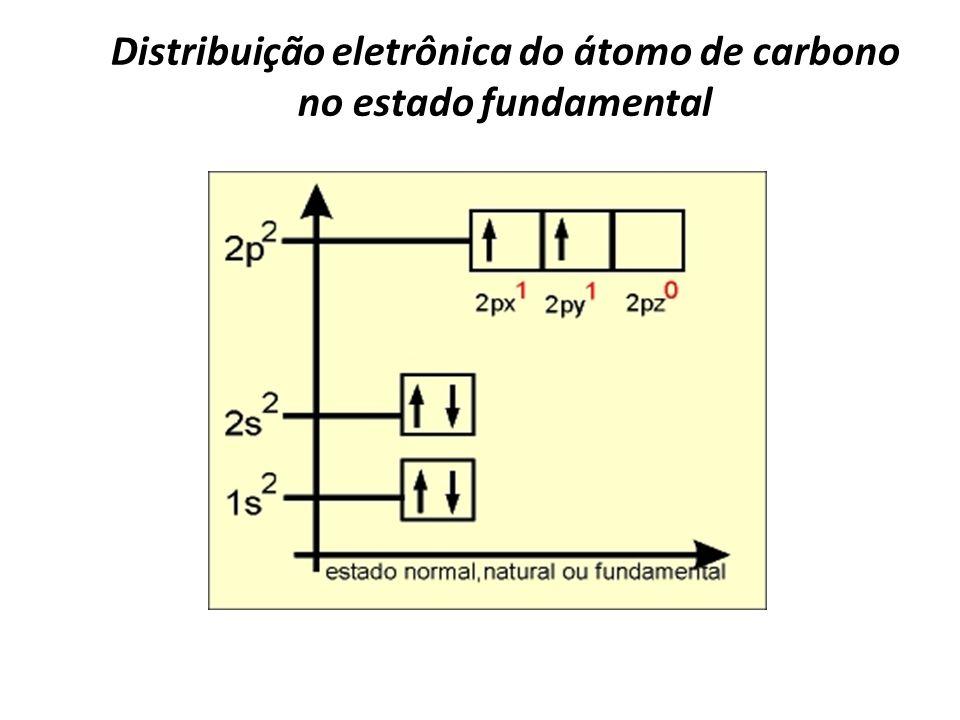 Distribuição eletrônica do átomo de carbono no estado fundamental