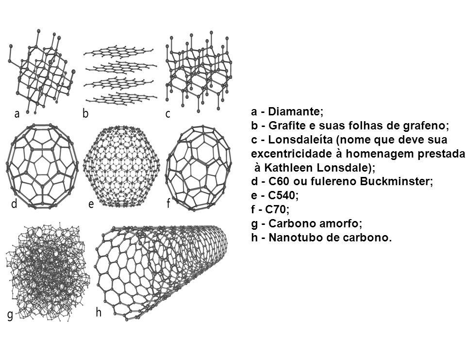 a - Diamante; b - Grafite e suas folhas de grafeno; c - Lonsdaleíta (nome que deve sua excentricidade à homenagem prestada à Kathleen Lonsdale); d - C