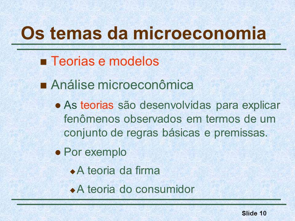 Slide 10 Teorias e modelos Análise microeconômica As teorias são desenvolvidas para explicar fenômenos observados em termos de um conjunto de regras b