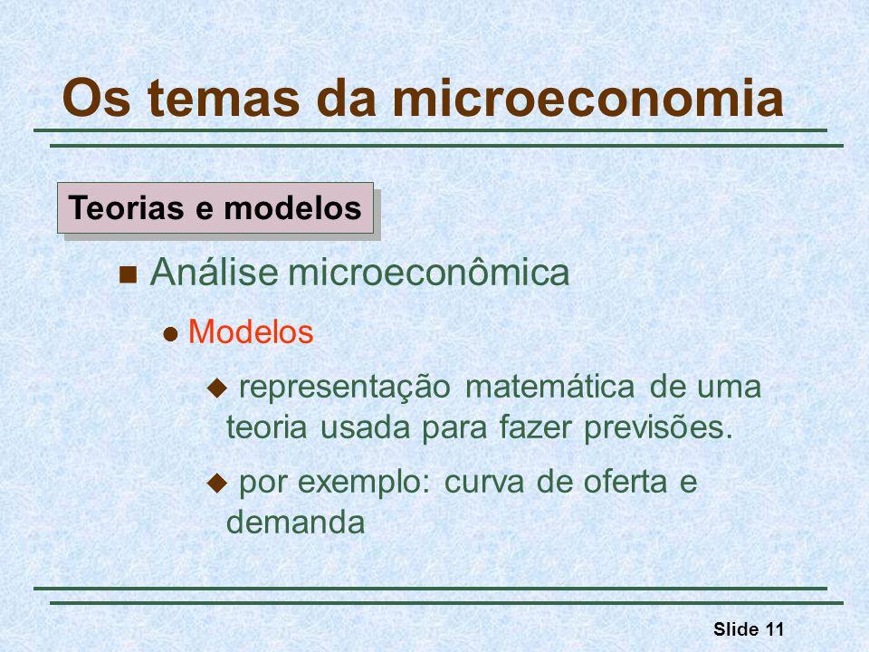Slide 11 Análise microeconômica Modelos representação matemática de uma teoria usada para fazer previsões. por exemplo: curva de oferta e demanda Os t