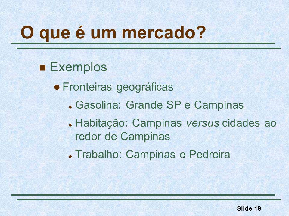 Slide 19 O que é um mercado? Exemplos Fronteiras geográficas Gasolina: Grande SP e Campinas Habitação: Campinas versus cidades ao redor de Campinas Tr