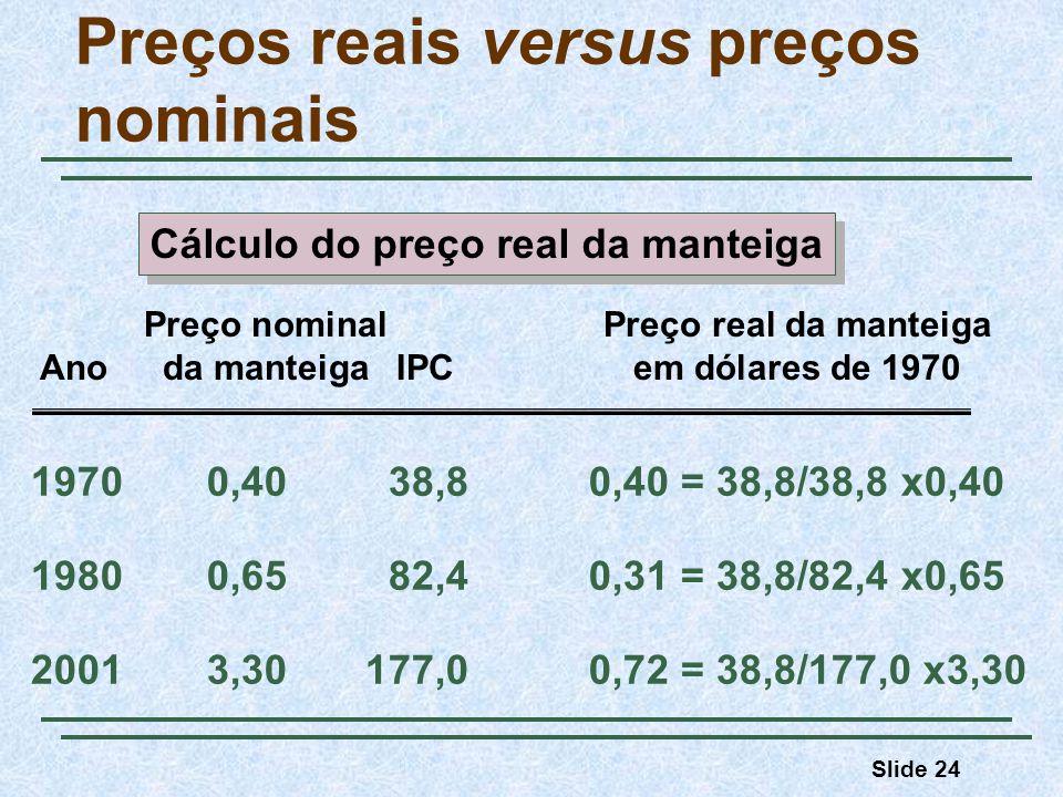 Slide 24 Preços reais versus preços nominais 1970 0,4038,80,40 = 38,8/38,8 x0,40 19800,6582,40,31 = 38,8/82,4 x0,65 20013,30177,00,72 = 38,8/177,0 x3,