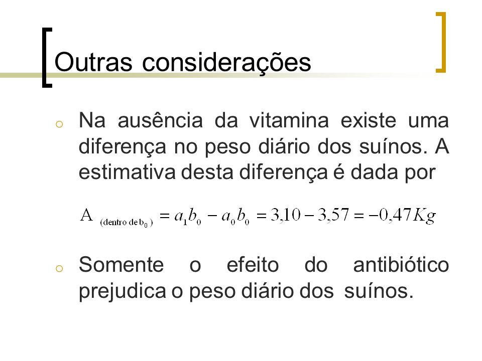 Outras considerações Quando se utiliza a dose de vitamina B12, também existe uma diferença no peso diário dos suínos.