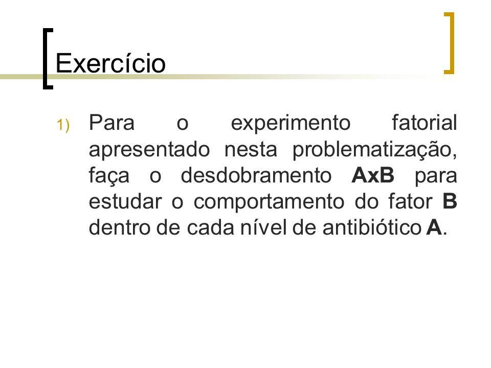 Bibliografia PEREIRA, G.T. Experimento fatorial. Notas de Aula, 2009.