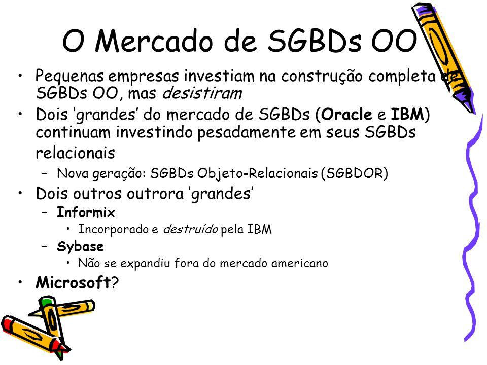 O Mercado de SGBDs OO Pequenas empresas investiam na construção completa de SGBDs OO, mas desistiram Dois grandes do mercado de SGBDs (Oracle e IBM) c