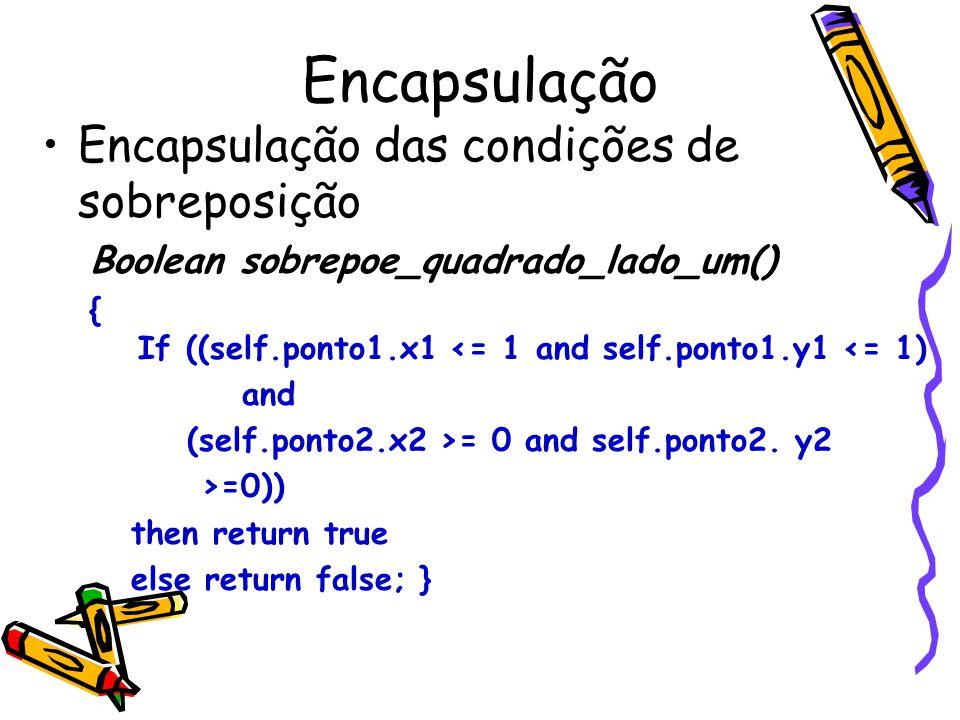 Encapsulação Encapsulação das condições de sobreposição Boolean sobrepoe_quadrado_lado_um() { If ((self.ponto1.x1 <= 1 and self.ponto1.y1 <= 1) and (s