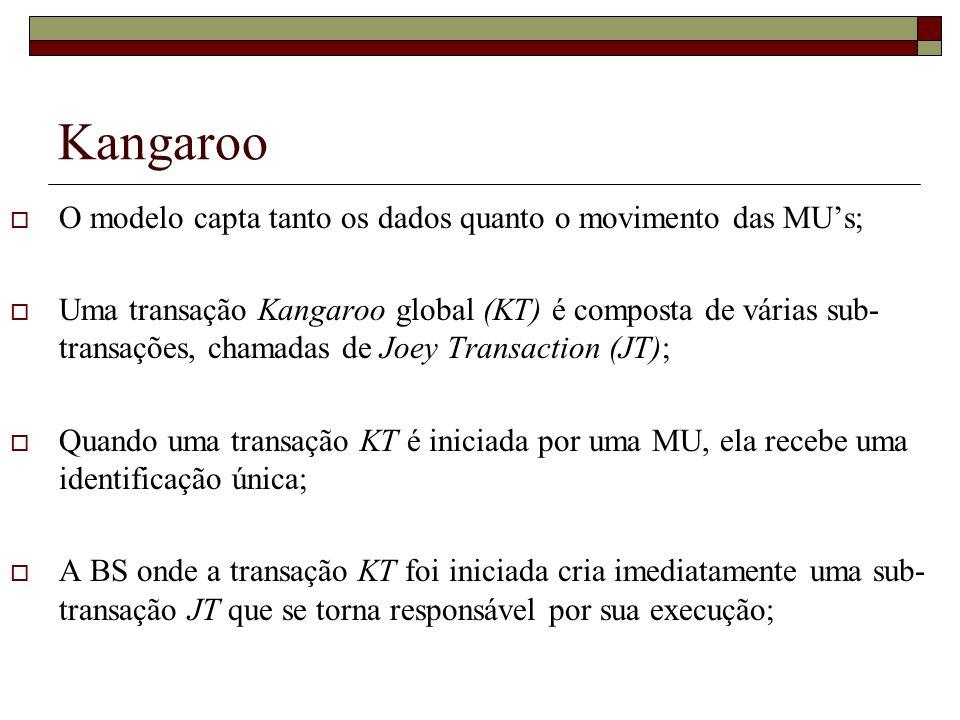 Kangaroo O modelo capta tanto os dados quanto o movimento das MUs; Uma transação Kangaroo global (KT) é composta de várias sub- transações, chamadas d