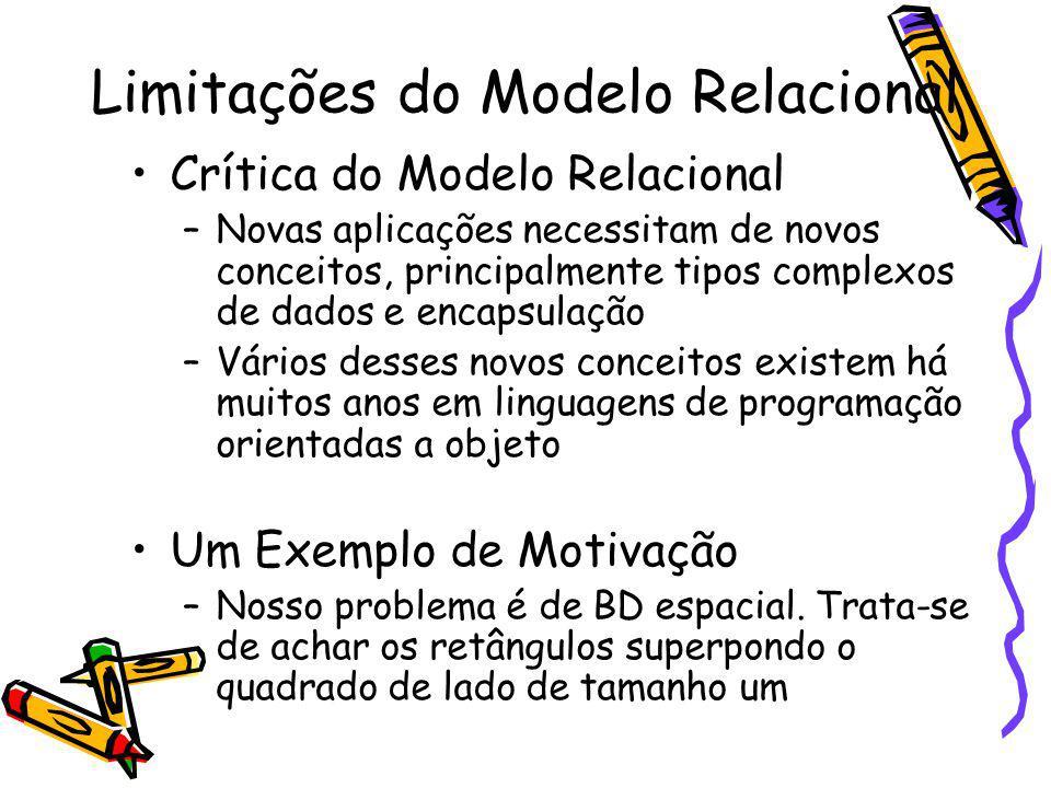 Limitações do Modelo Relacional Crítica do Modelo Relacional –Novas aplicações necessitam de novos conceitos, principalmente tipos complexos de dados