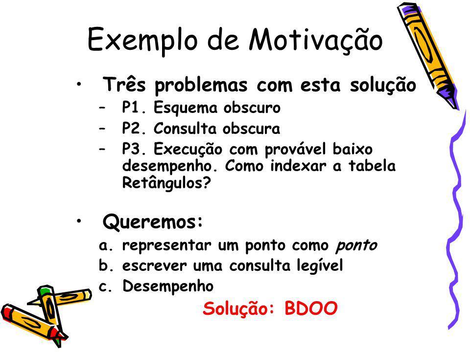 Exemplo de Motivação Três problemas com esta solução –P1. Esquema obscuro –P2. Consulta obscura –P3. Execução com provável baixo desempenho. Como inde