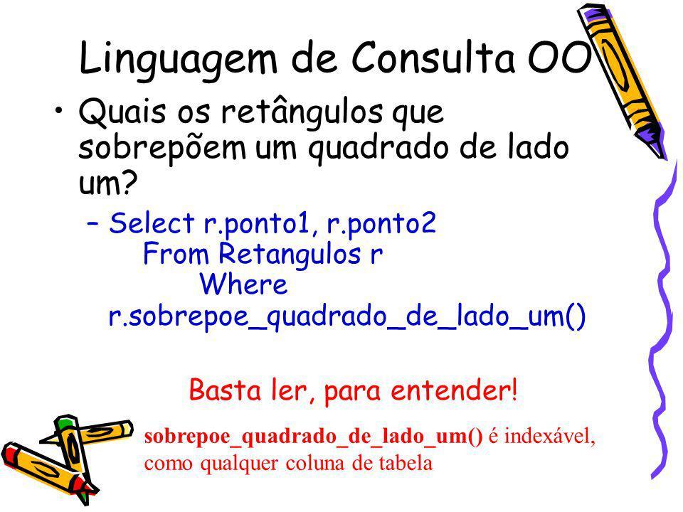 Linguagem de Consulta OO Quais os retângulos que sobrepõem um quadrado de lado um? –Select r.ponto1, r.ponto2 From Retangulos r Where r.sobrepoe_quadr