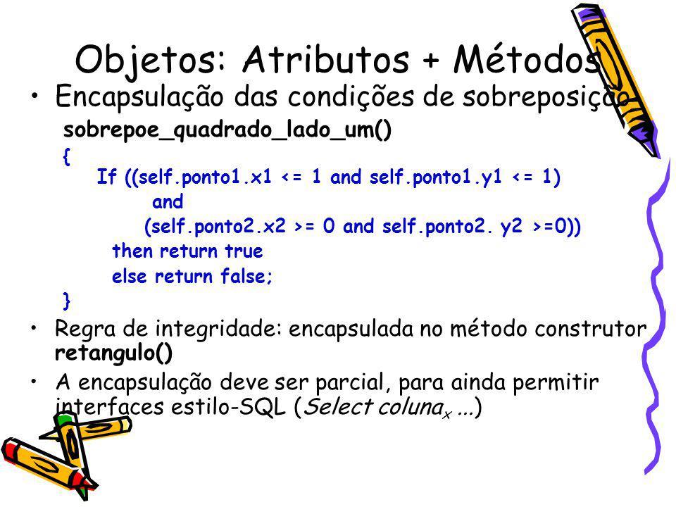 Objetos: Atributos + Métodos Encapsulação das condições de sobreposição sobrepoe_quadrado_lado_um() { If ((self.ponto1.x1 <= 1 and self.ponto1.y1 <= 1