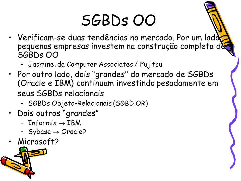 SGBDs OO Verificam-se duas tendências no mercado. Por um lado, pequenas empresas investem na construção completa de SGBDs OO –Jasmine, da Computer Ass
