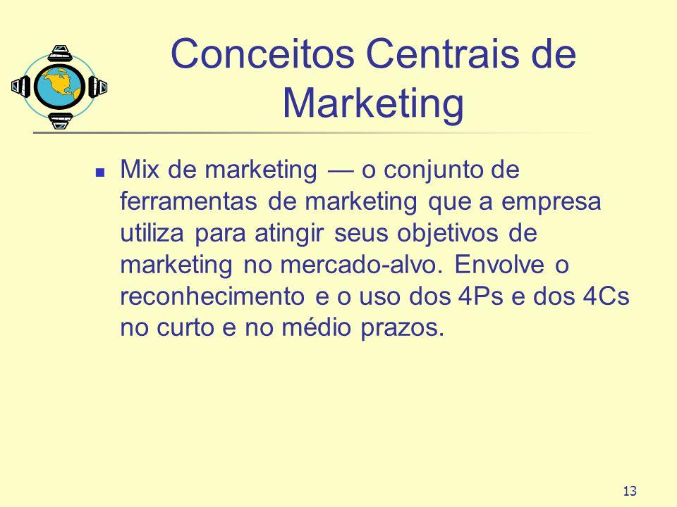 13 Conceitos Centrais de Marketing Mix de marketing o conjunto de ferramentas de marketing que a empresa utiliza para atingir seus objetivos de market