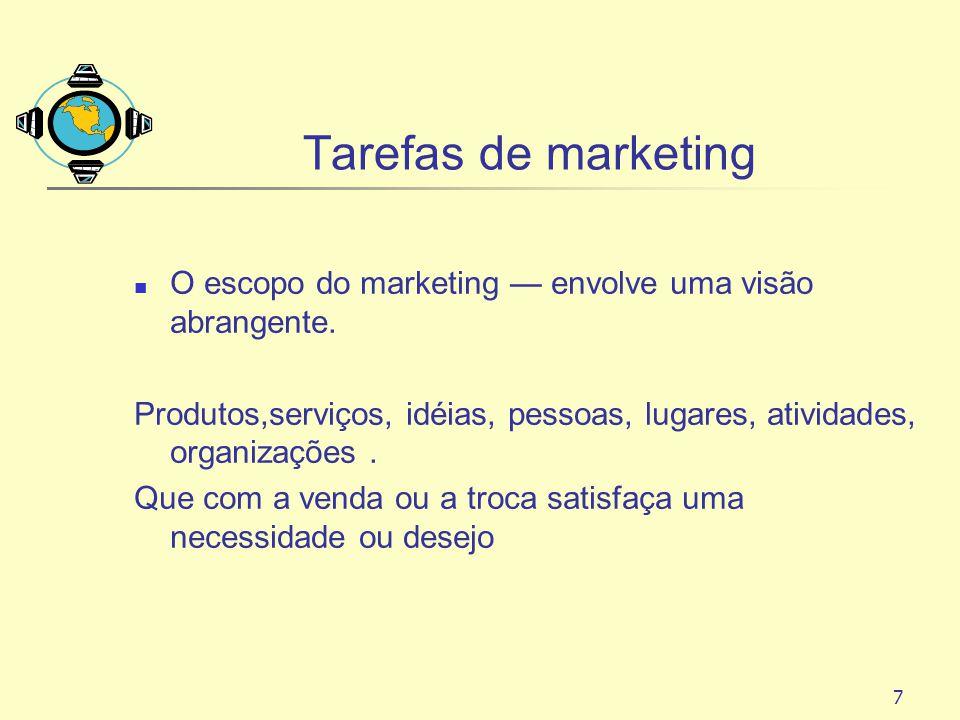 7 Tarefas de marketing O escopo do marketing envolve uma visão abrangente. Produtos,serviços, idéias, pessoas, lugares, atividades, organizações. Que
