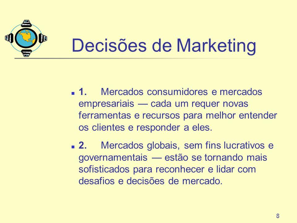 8 Decisões de Marketing 1.Mercados consumidores e mercados empresariais cada um requer novas ferramentas e recursos para melhor entender os clientes e